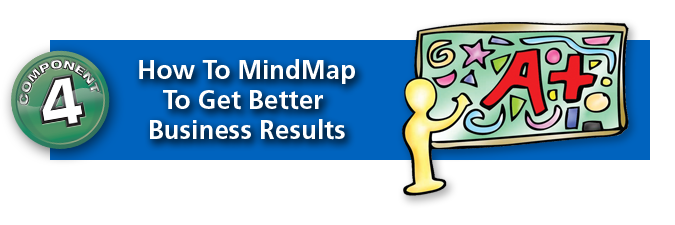 Component #4: How To MindMap To Get Better Business Results